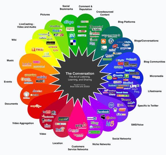socialmedia-strategy.jpg