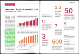 Arbeitsmarkt_Entwicklung_Demographie_ErfolgmitaelterenMitarbeiterInnen_Jaenner2011
