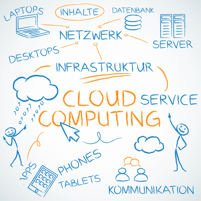 Fotolia_38937093_S_CloudComputing