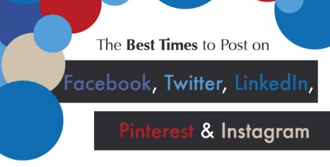 Der richtige Zeitpunkt für Postings auf LinkedIn